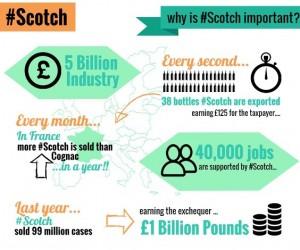 #Scotch Charter