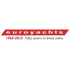 Euroyachts
